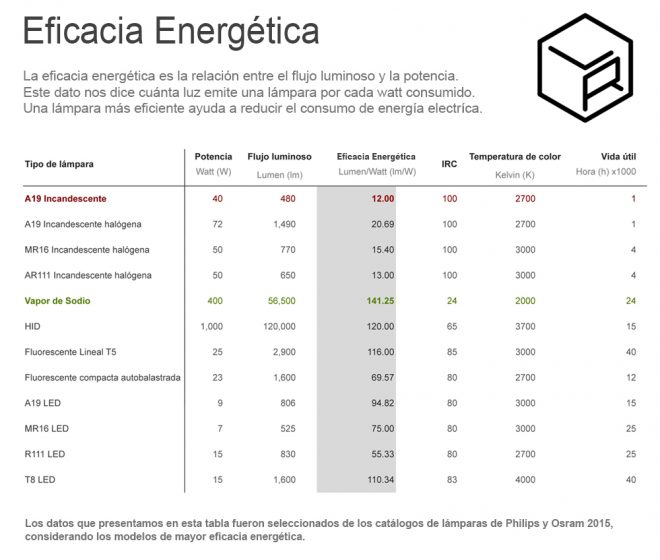 Eficacia-Energética-LR