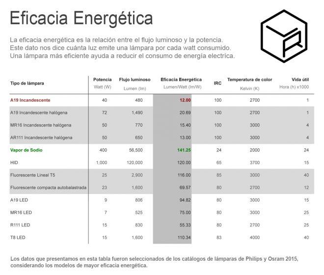 Eficacia-energética-II