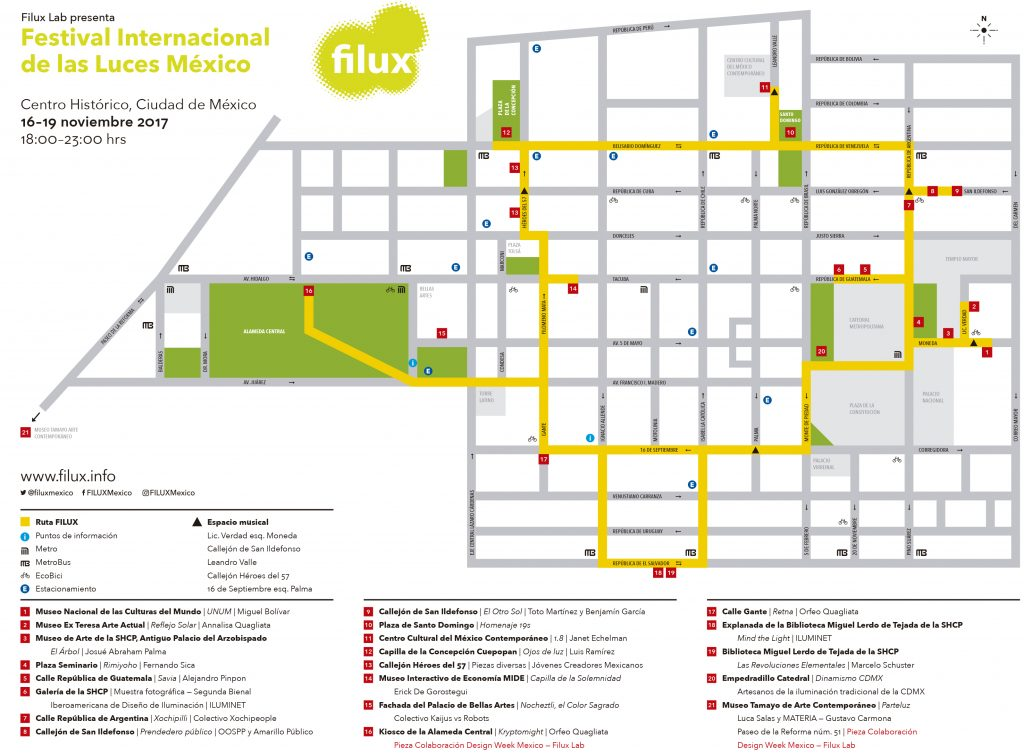 Mapa Oficial Filux 2017