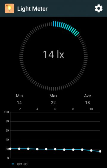 Apps de iluminación - Light Meter
